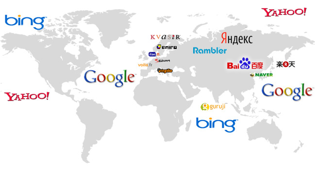 How people use search engines?