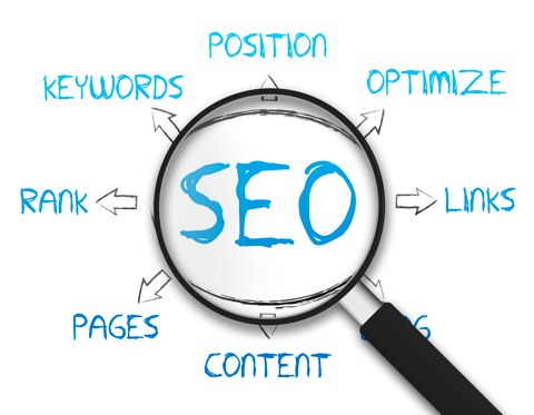 Learn Important Parts of SEO in Digital Marketing Course