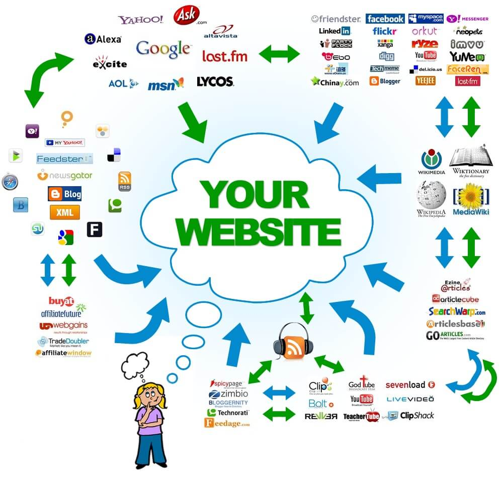 How to gain quality backlinks to your website - Techstack Blog