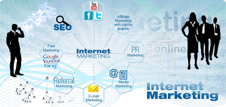 Internet Marketing Benefits