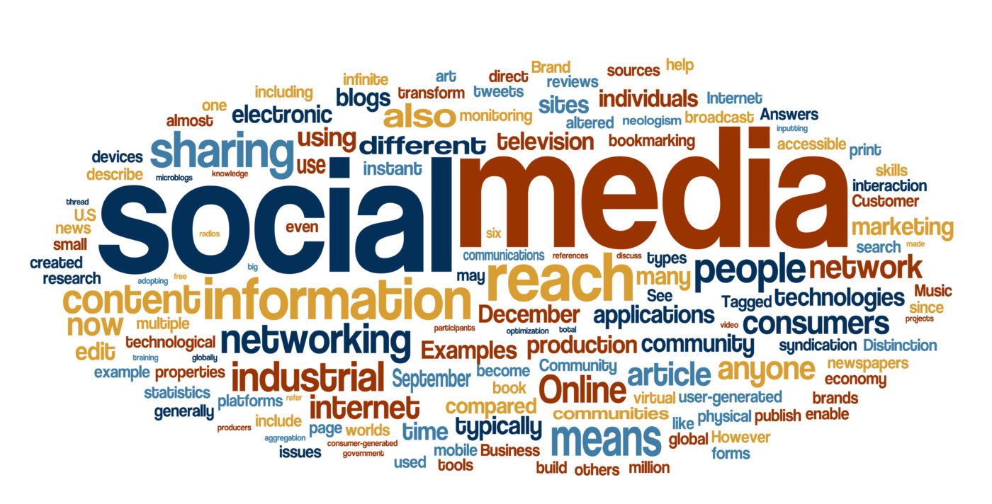 Social Networking Marketing