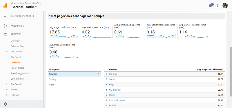 Site Speed in Google Analytics